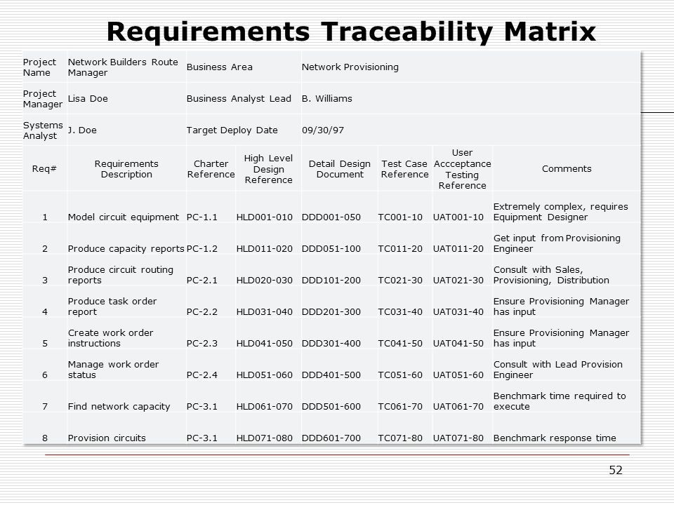 Images Of Traceability Matrix Template Leseriail.com
