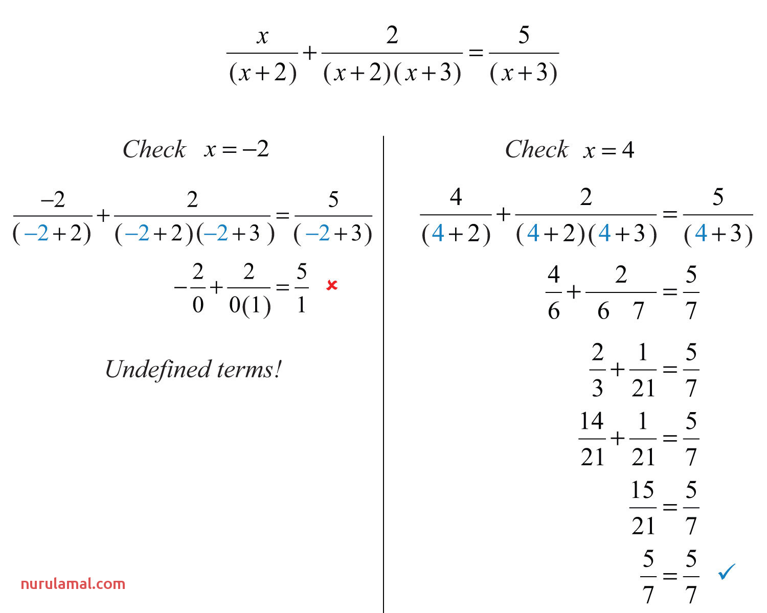 Maths Worksheets For Class 8 Linear Equations In One
