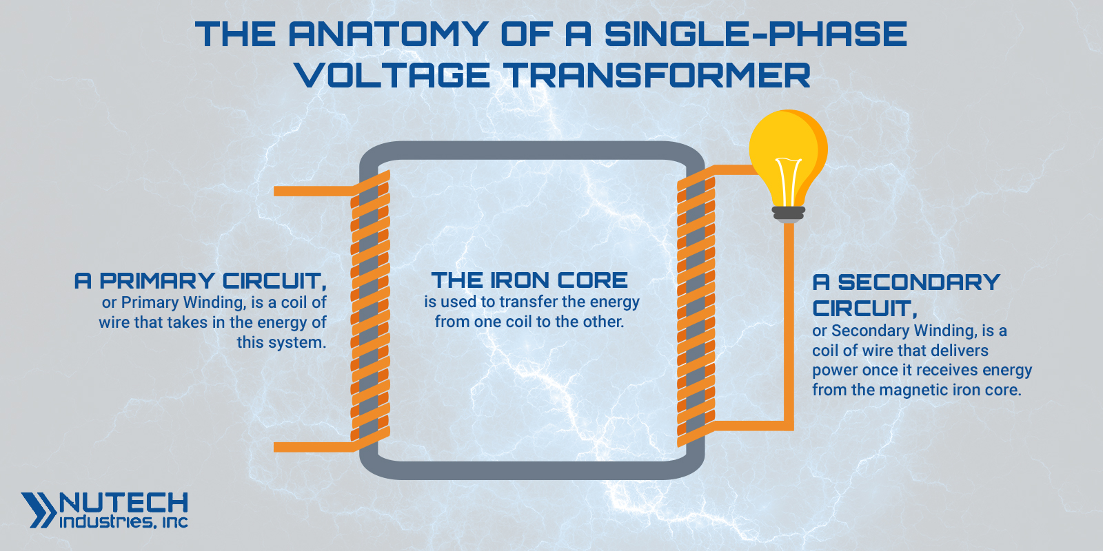 hight resolution of if your home or business is in need of an electrical transformer for large amounts of energy visit our site