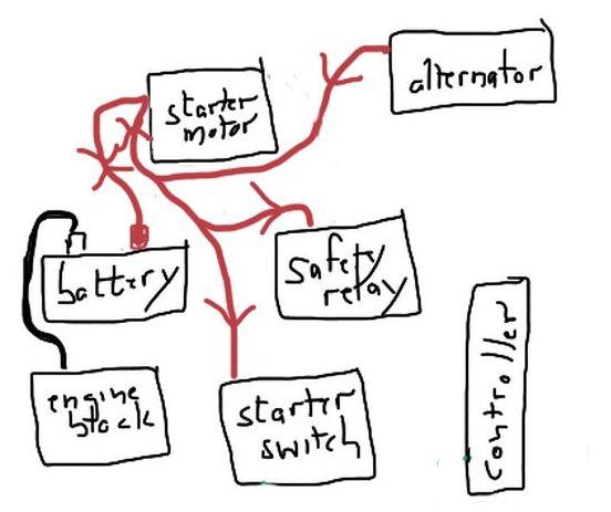 red wiresb?resize=552%2C463 takeuchi electrical starting problems takeuchi tl130 wiring diagram at soozxer.org
