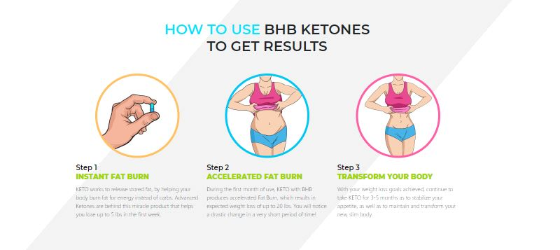 Keto forte uk pills