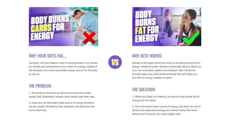Keto fat burnere nz reviews