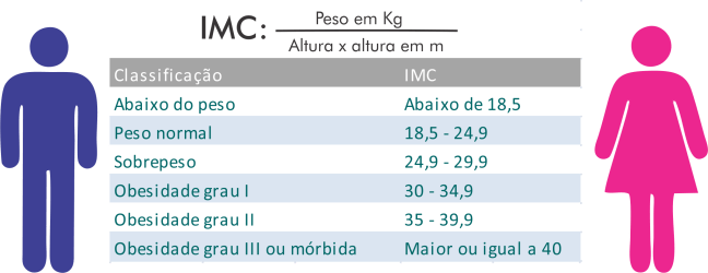 calculo-imc