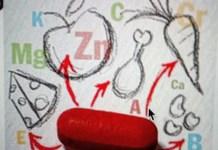 food pill