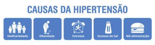 causas da hipertensão