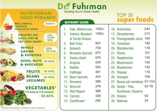 top-30-superfoods