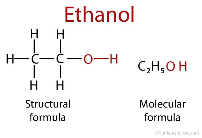 Ethanol Formula, Boiling, Melting Point, pH, Density