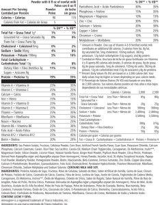 Isagenix isalean nutrition facts herbalife formula also my comparison shake vs nutri rh nutriinspector