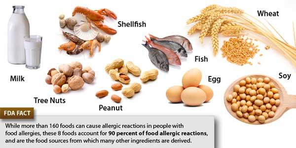 Alergia FDA