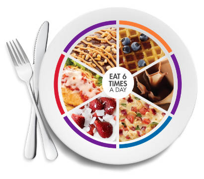 how does the nutrisystem diet work