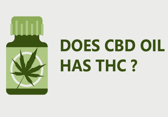 Read more about the article Does CBD Oil have THC?