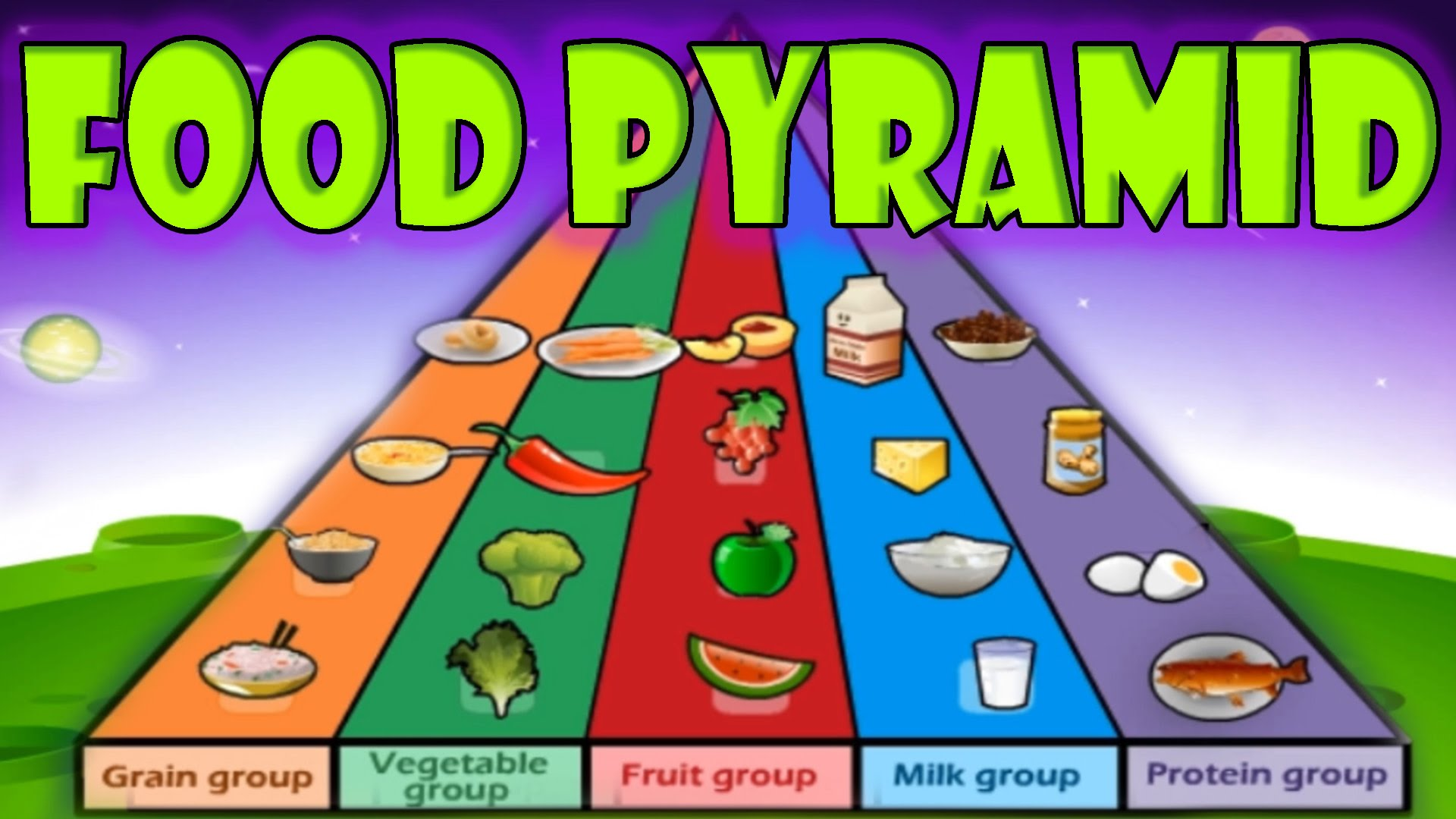 Nutrition And The Food Pyramid For Kids
