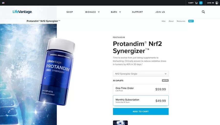 Protandim Review 2020 - Does It Really Work?