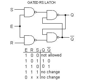 Small Logic Gates — The building blocks of versatile