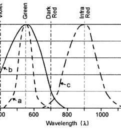 simple latching circuit diagram [ 1549 x 1051 Pixel ]