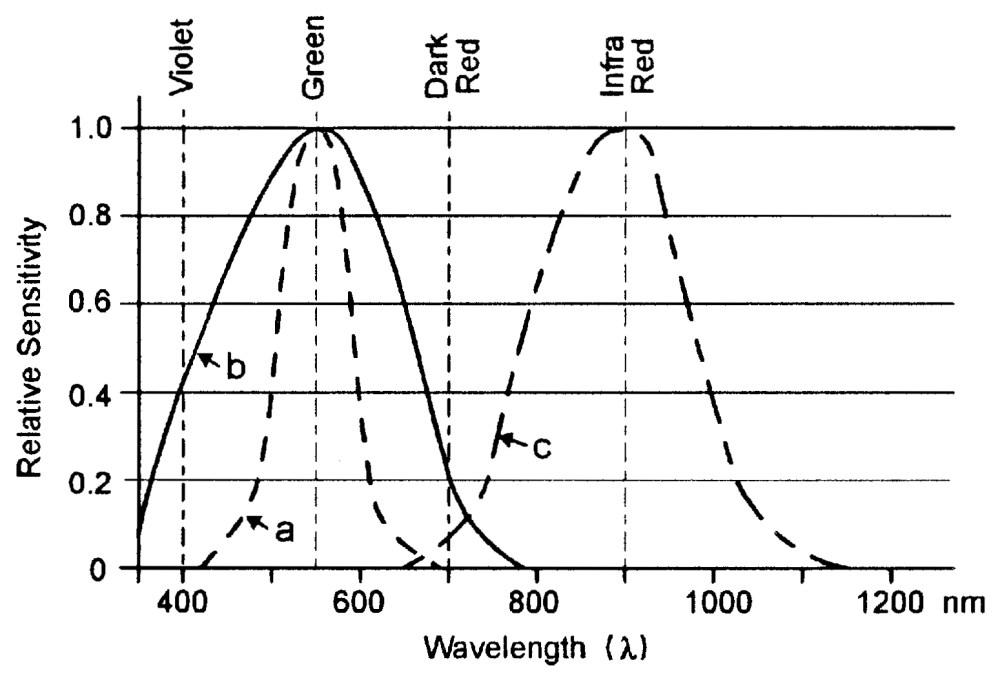 medium resolution of simple latching circuit diagram