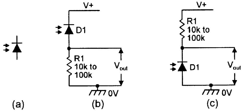 medium resolution of photodiodes