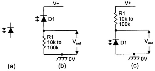 small resolution of photodiodes