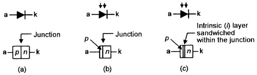 small resolution of simple latching circuit diagram