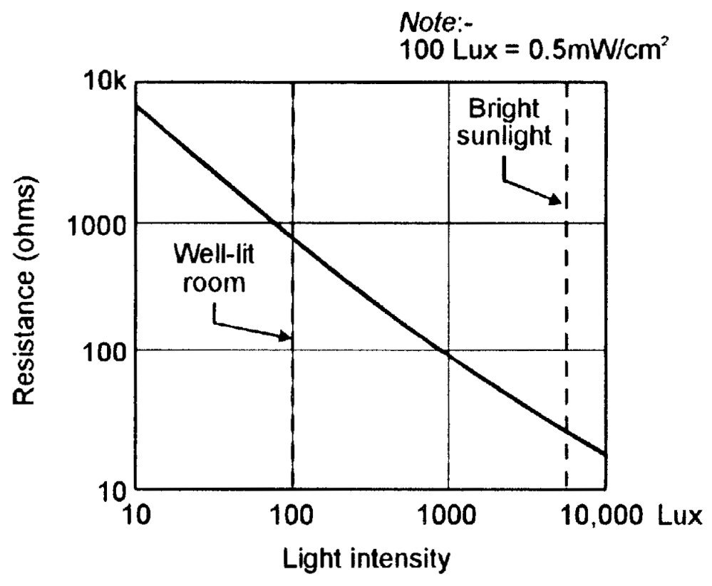 medium resolution of light sensitive circuits