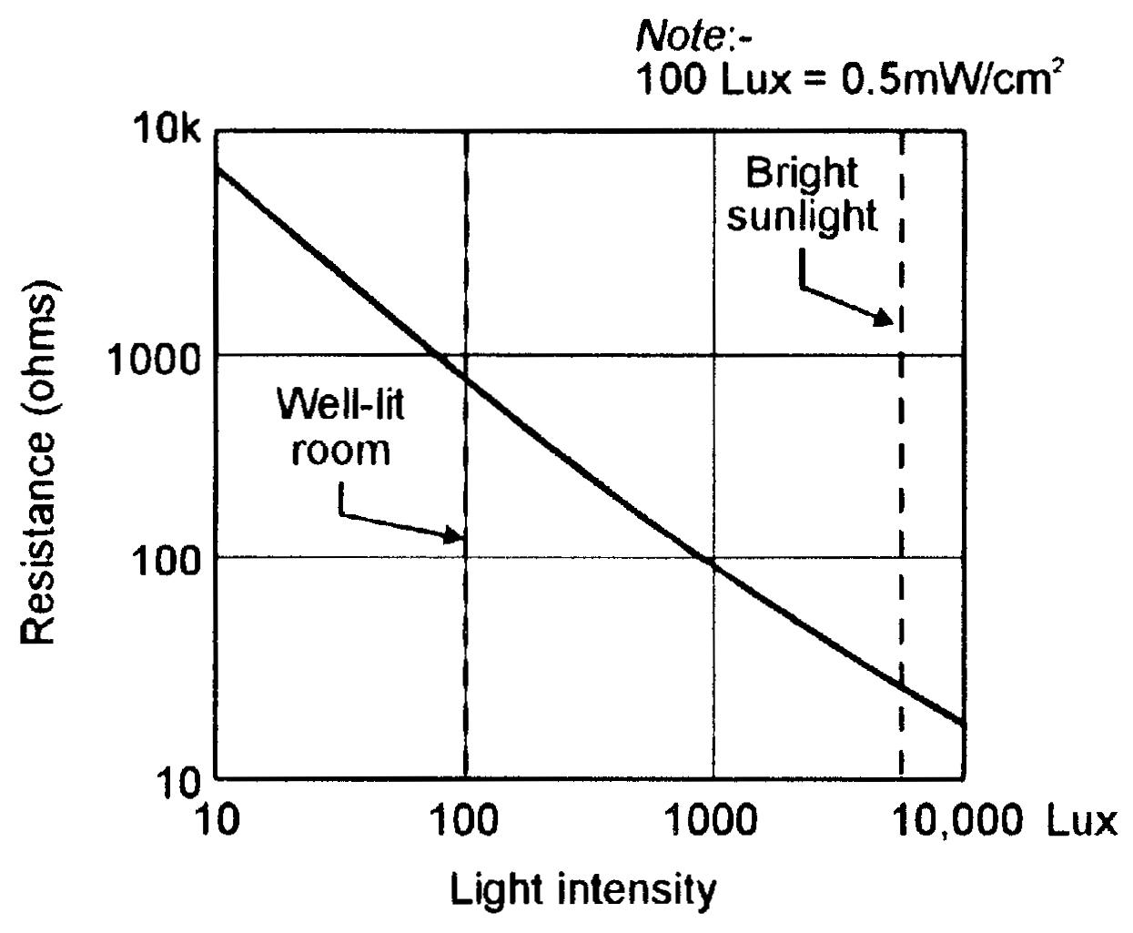 hight resolution of light sensitive circuits