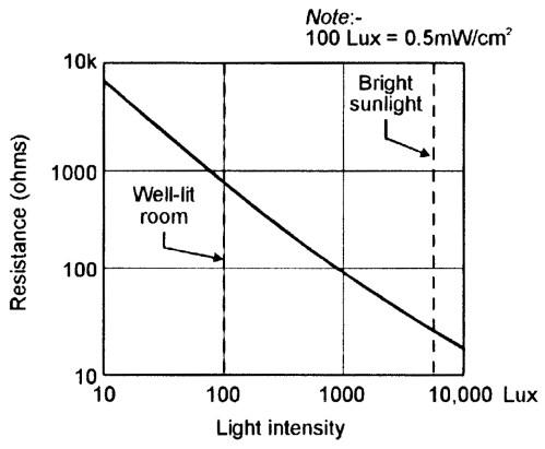 small resolution of light sensitive circuits