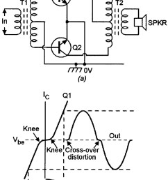 the basic class b circuit must thus be modified if it is to be used as a practical audio power amplifier the modified circuit is known as a class ab  [ 800 x 1130 Pixel ]