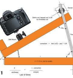 a barn door tracker for astrophotography [ 1200 x 928 Pixel ]