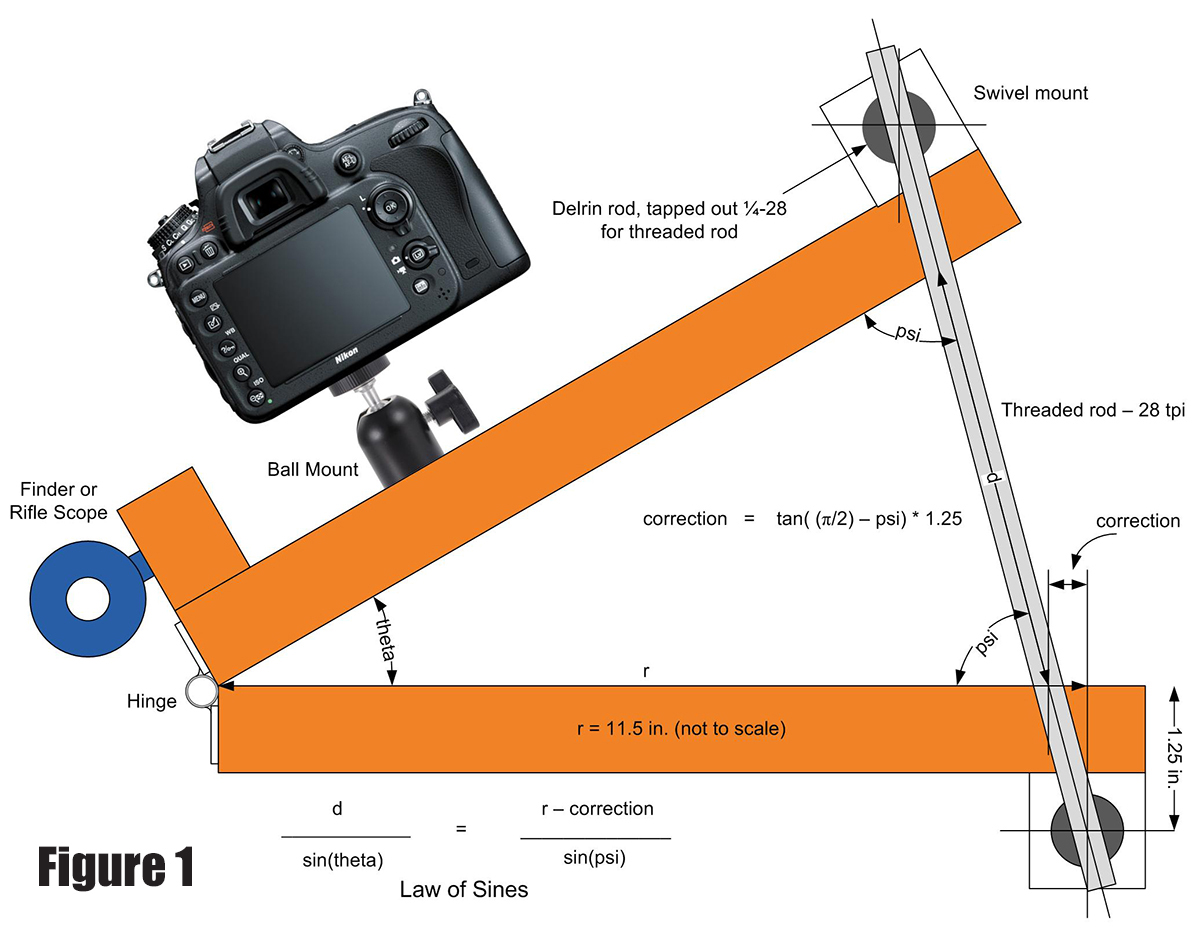 hight resolution of a barn door tracker for astrophotography