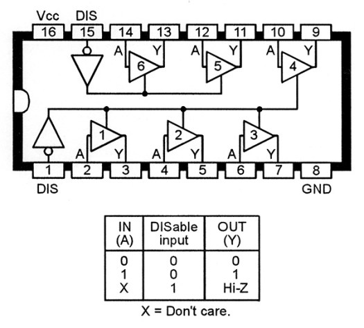 Integrated Circuit Logic Diagram – Periodic & Diagrams Science