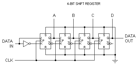 Small Logic Gates — The building blocks of versatile