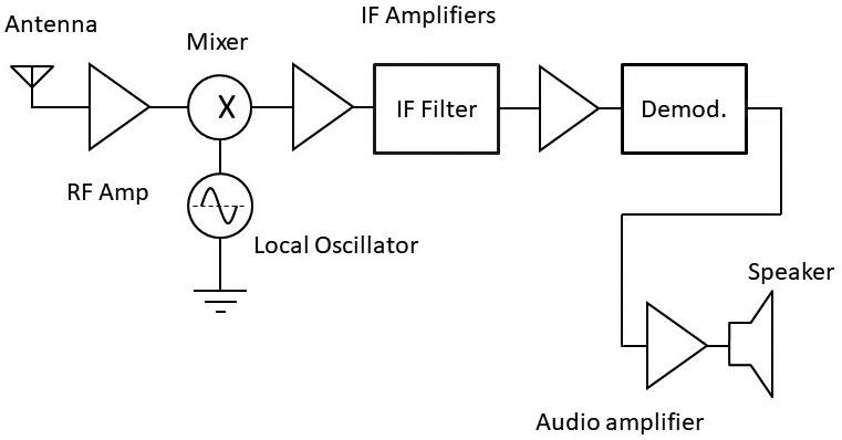 [Download 24+] Fm Antenna Booster Circuit Diagram