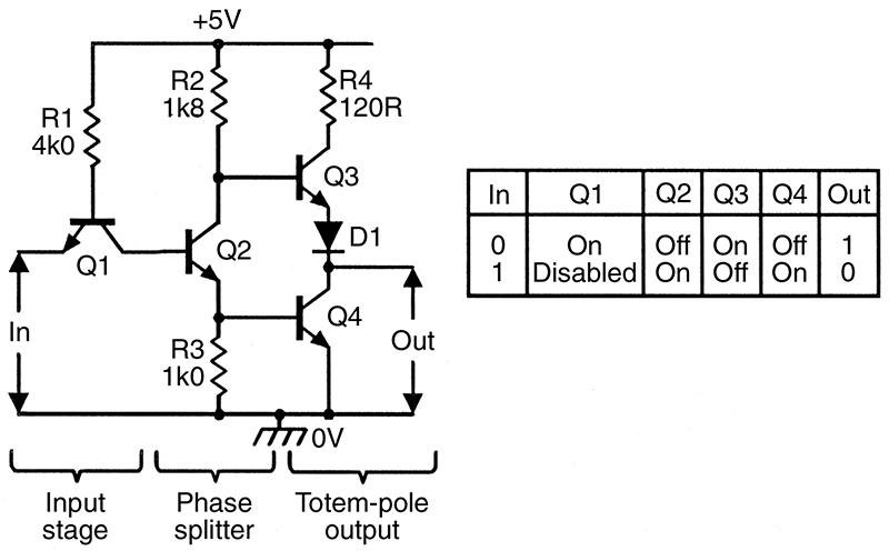 totem pole output circuit