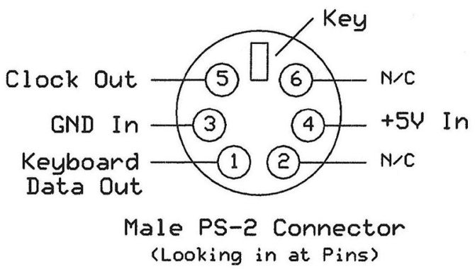 get ascii data from ps2 keyboards  nuts  volts magazine