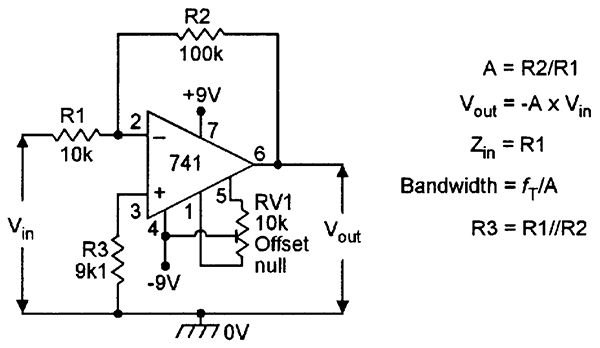 practical inverting amplifier using 741