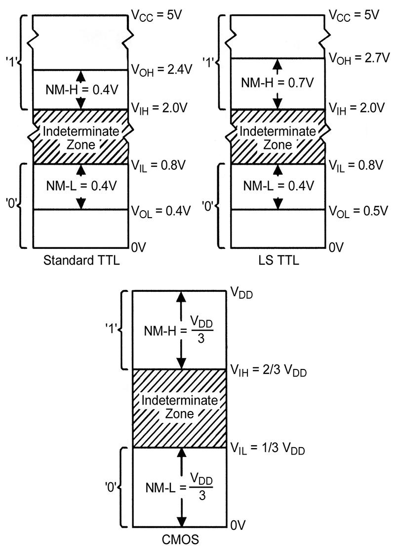 Process Flow Diagram Using Autocad Auto Electrical