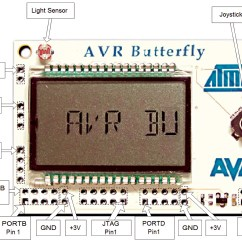 Architecture Of 8085 Microprocessor With Block Diagram Pdf 2000 Vw Golf Stereo Wiring 0808 Www Toyskids Co Smiley U2019s Workshop 1 Introducing The Avr C Programming