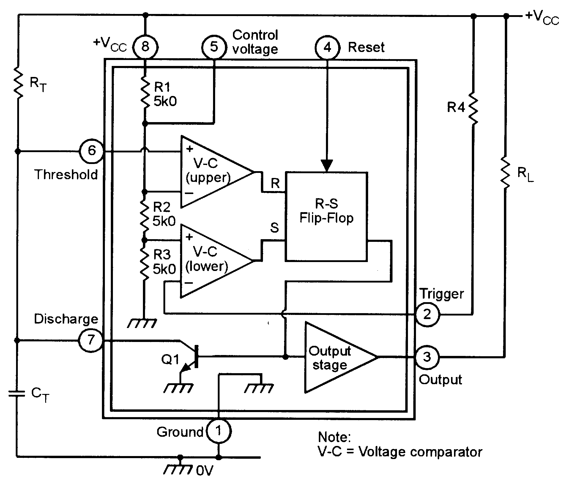 hight resolution of  555 monostable circuits
