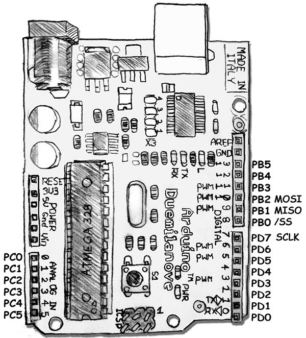 wiringpi spi pins for arduino