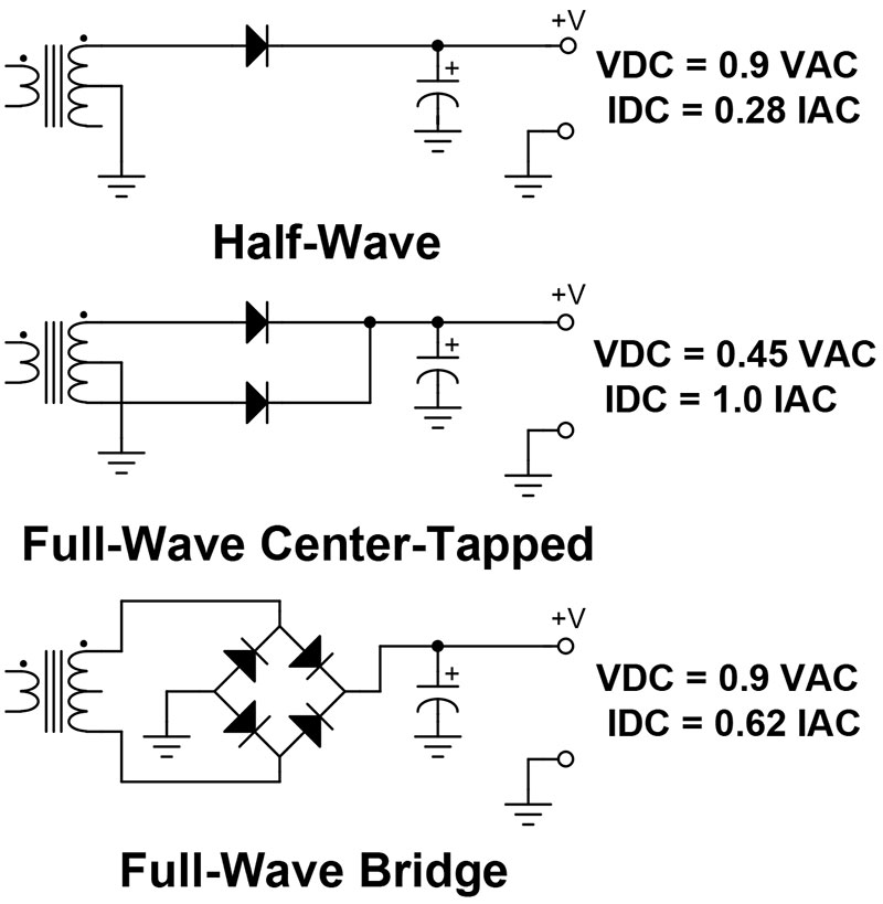 Circuit Diagram Of Full Wave Rectifier With Centre Tap