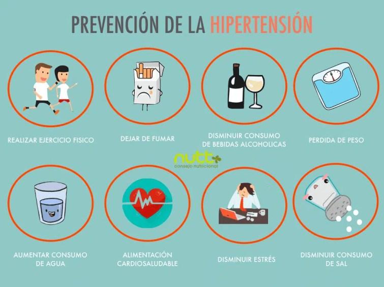 Como prevenir hipertension