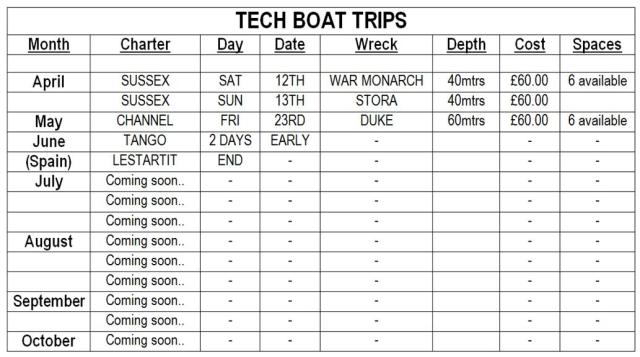 tec boat dates