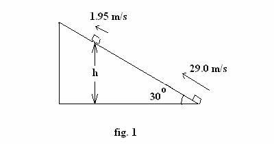 test3Au11_Physics2BCHABOT