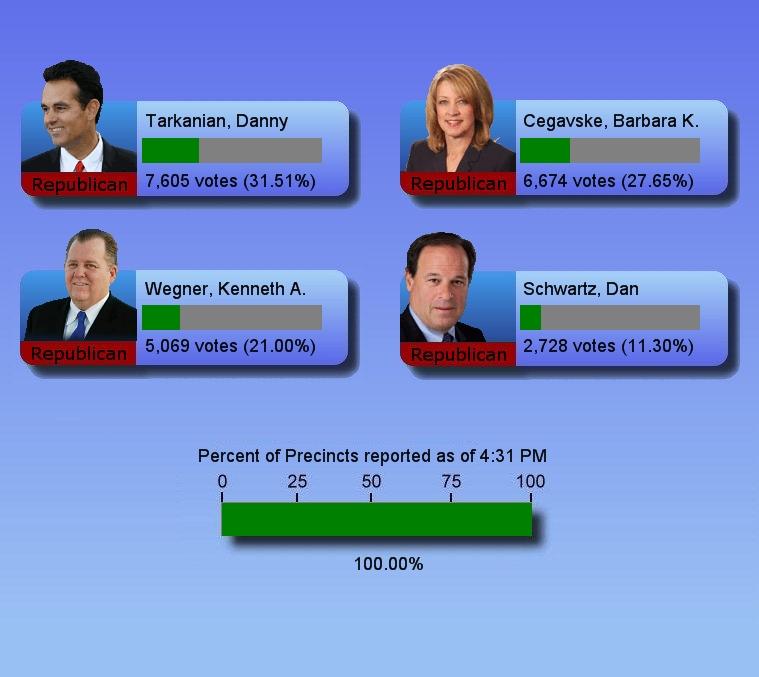 Nevada Primary Election 2012