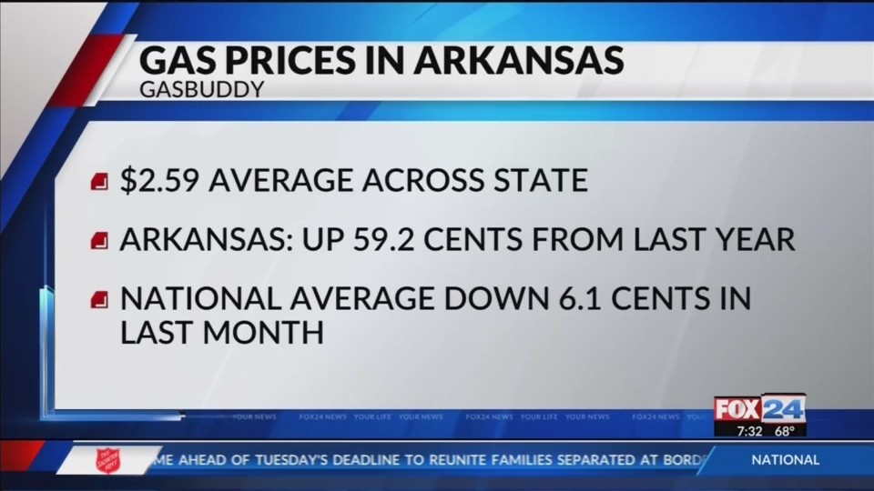 Gas Prices In Arkansas >> Gas Prices Rise In Arkansas