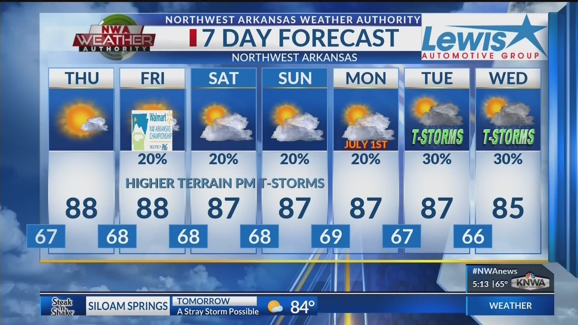 Weather Blog: Mild for Valentine's Day, Rain and Ice Potential Tomorrow