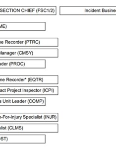 Ics finance and admin chart also personnel time recorder nwcg rh