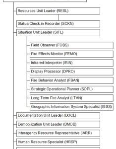 Ics planning chart also field observer nwcg rh