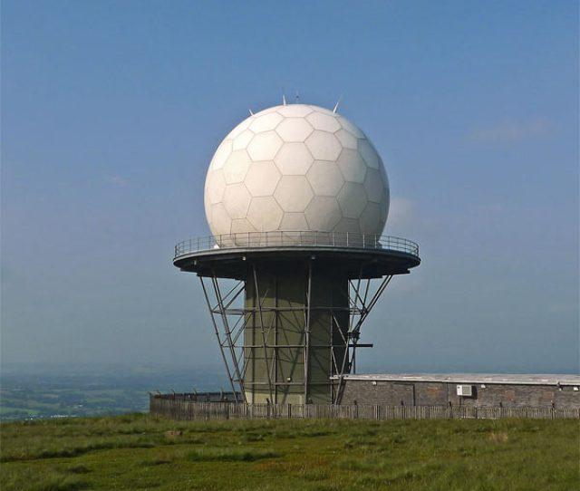 Best Interactive Weather Radar Websites