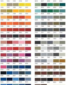 Ral colour chart also nwe paints choice of charts bs  bs  rh nwepaints
